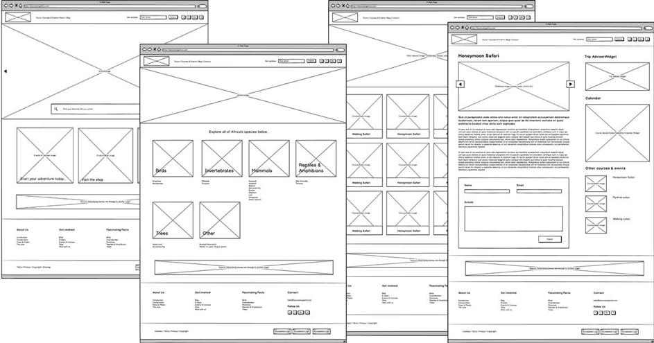 structuur website
