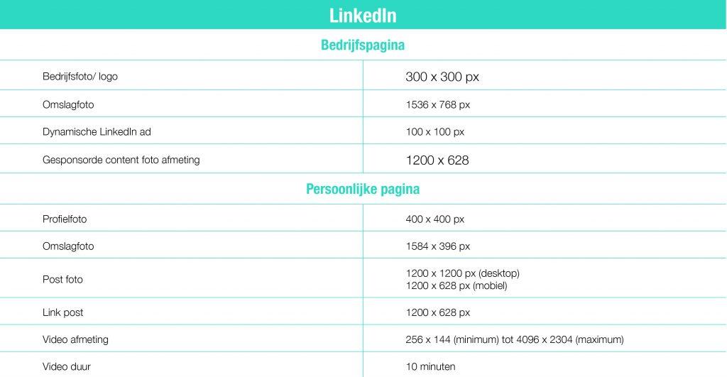 LinkedIn afmetingen